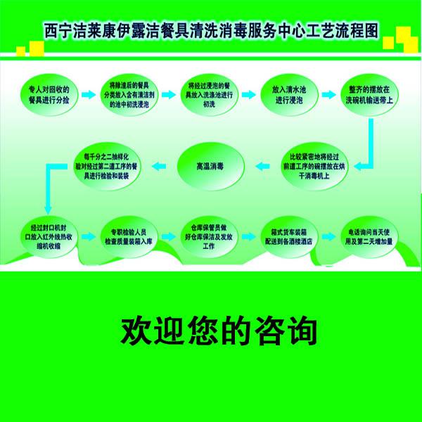 西宁清真餐具消毒:消毒流程图 - 西宁城中洁莱康伊露洁餐具清洗消毒